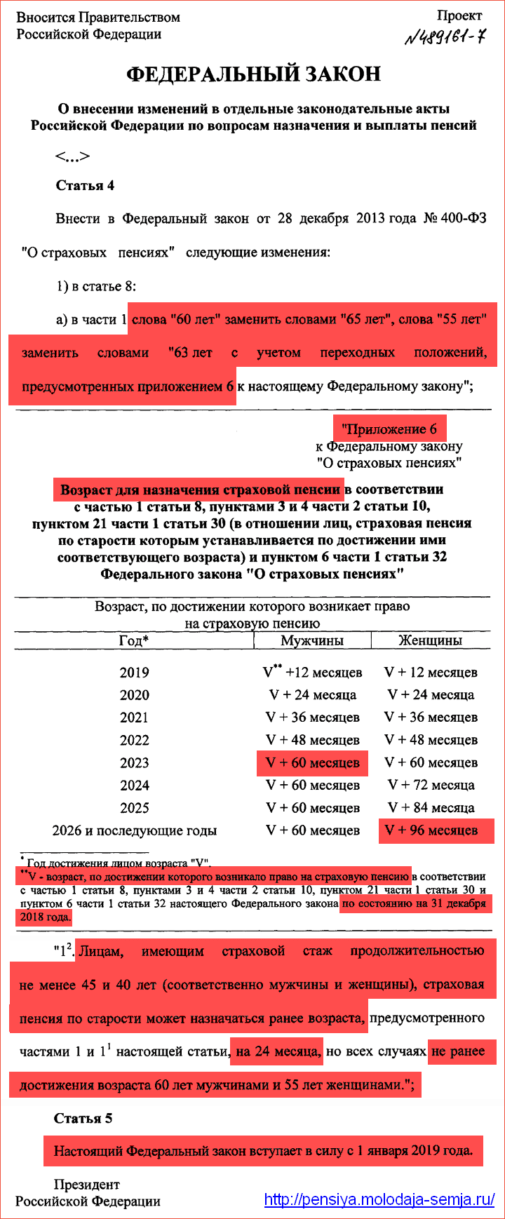 Новый закон о пенсионном возрасте в России в 2018 году