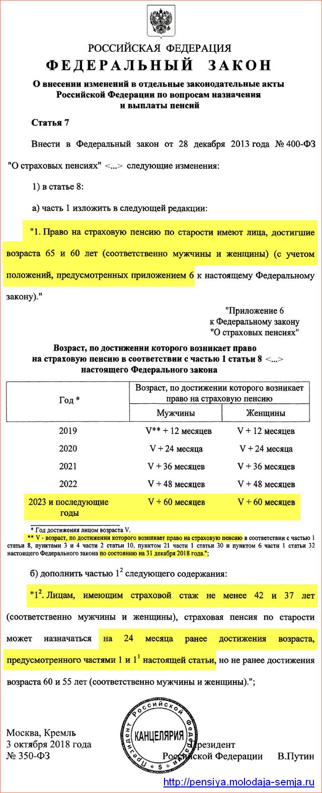 Закон о пенсионном возрасте в 2019 году