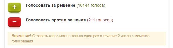Голосование на РОИ