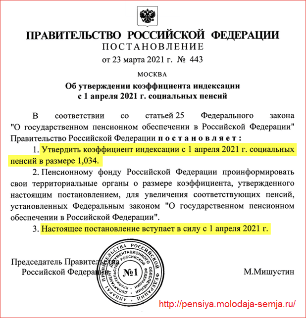 Постановление правительства об индексации пенсии с 1 апреля 2021